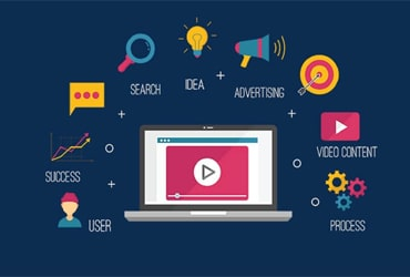 videos are important in digital marketing